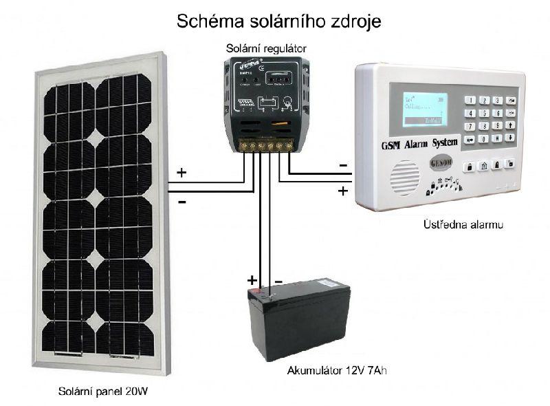 Solární zdroj pro GSM alarmy